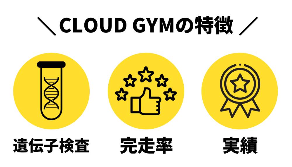 CLOUD GYM(クラウドジム)の特徴