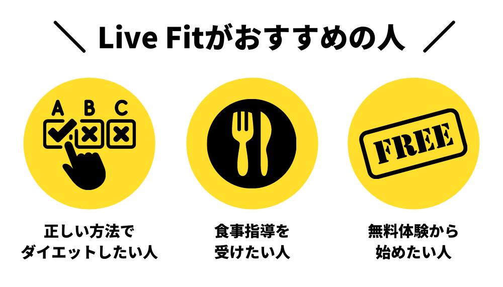 Live Fit(ライブフィット)がおすすめの人