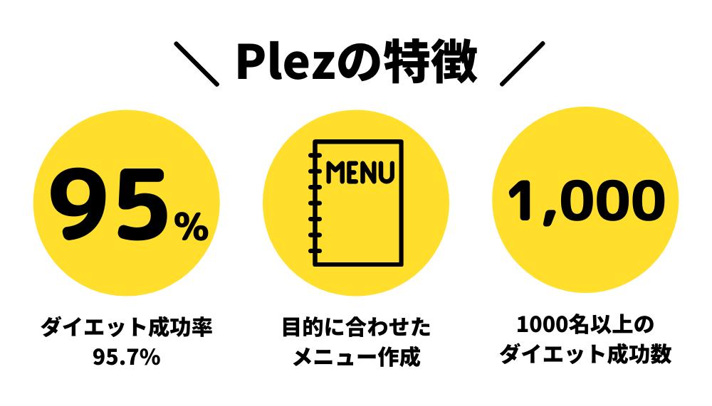 Plez(プレズ)の特徴