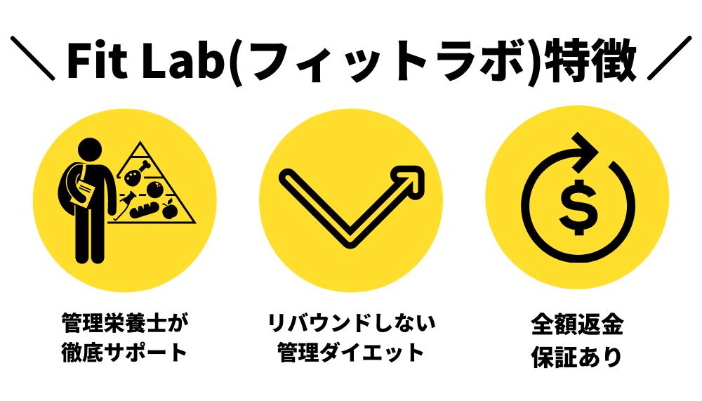 Fit Lab(フィットラボ)の特徴